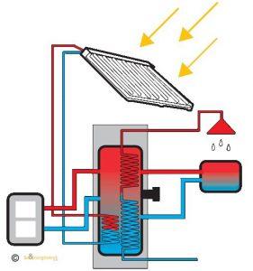 SOL-varmesystemskiss-jonkoping